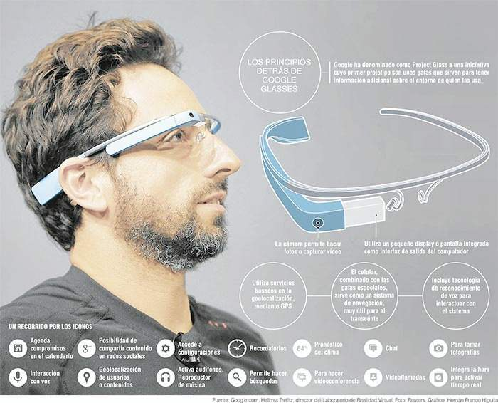 Google-Glass-700x566-ampliacion-09072012