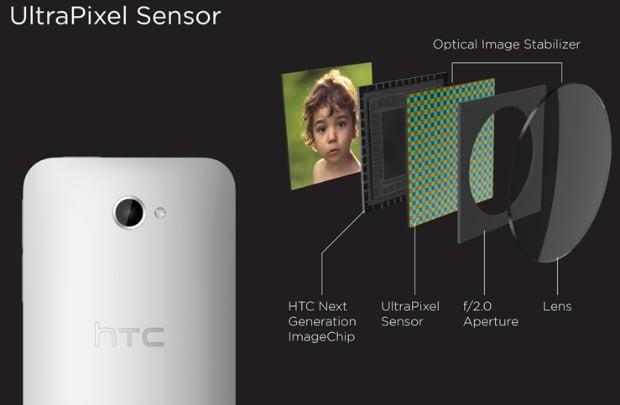 htc-one-fotocamera