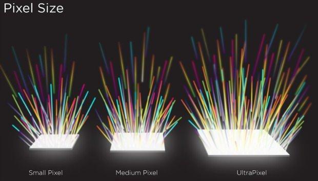 htc-one-ultrapixel