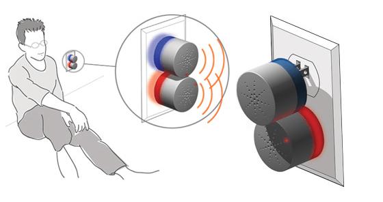 [ Concept ] Plug In & Enjoy Speakers, la soluzione per l'audio di casa tua 1