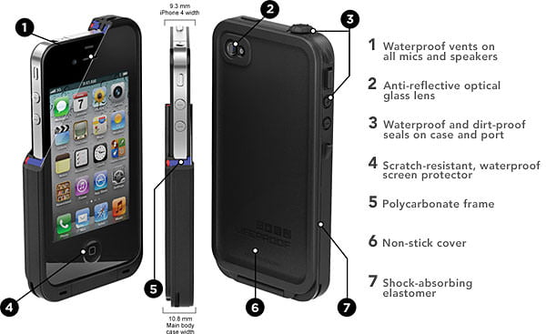 f135_lifeproof_case_for_iphone_diagram_embed