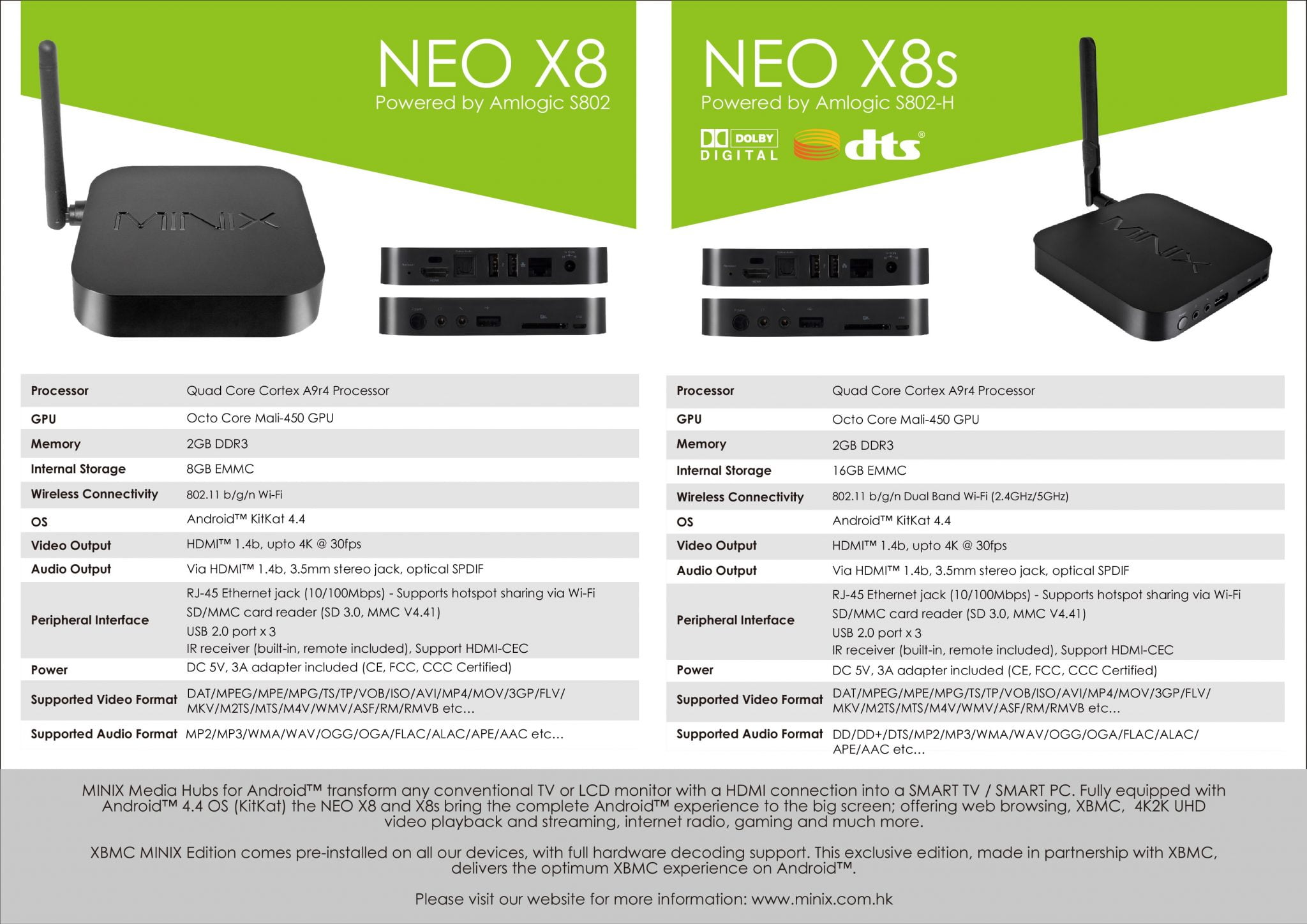 NEO X8 (BACK)