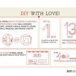 Fenomeno fai da te: DaWanda espande il proprio modello di business  e lancia la piattaforma DIY with love 3