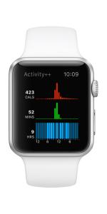 activitywatchapp