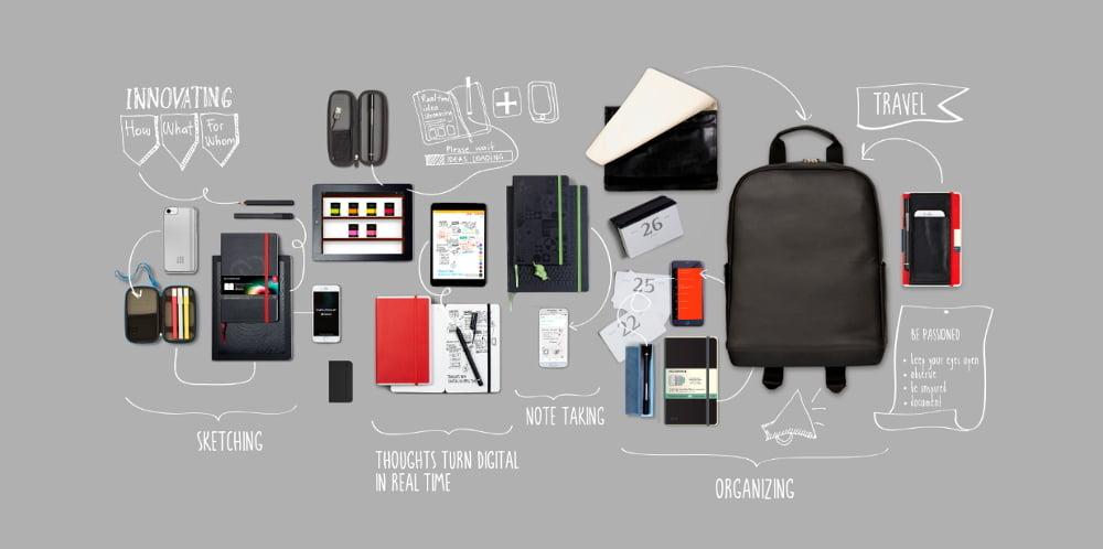 Moleskine & Digital Magics lanciano una Call internazionale per le startup e scaleup digitali. 2