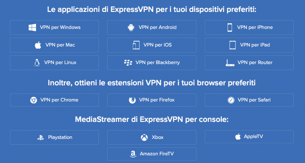ExpressVPN - Anonimato al 101% 3