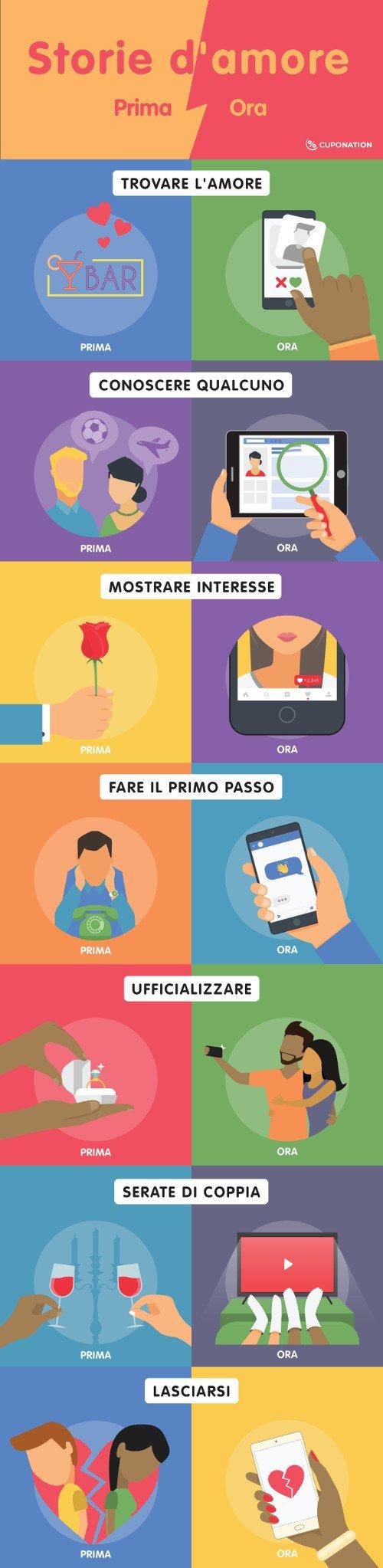 L'amore al tempo dei social network 2
