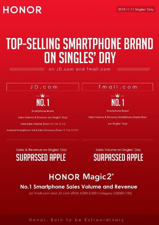 Honor sigla un nuovo record di vendite in occasione del Single Day 2