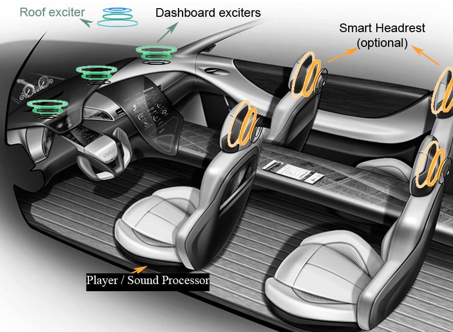 Clarion reinventa l'esperienza di guida: audio senza altoparlanti 2
