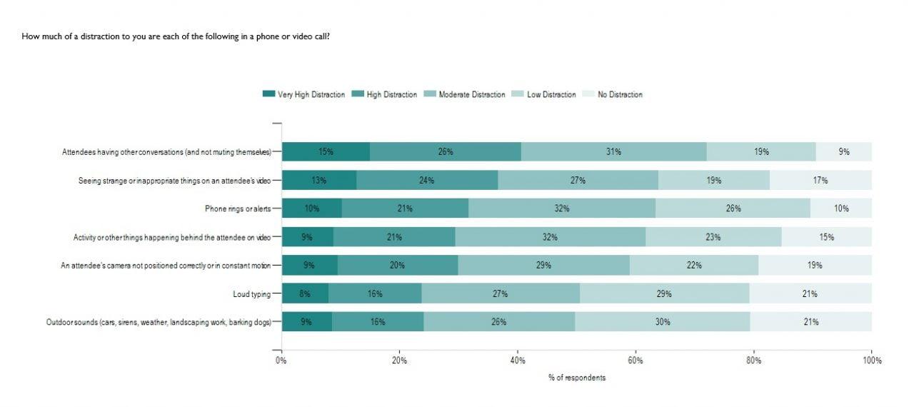 Smart working week: ricerca di POLY su come cambia il lavoro moderno 2