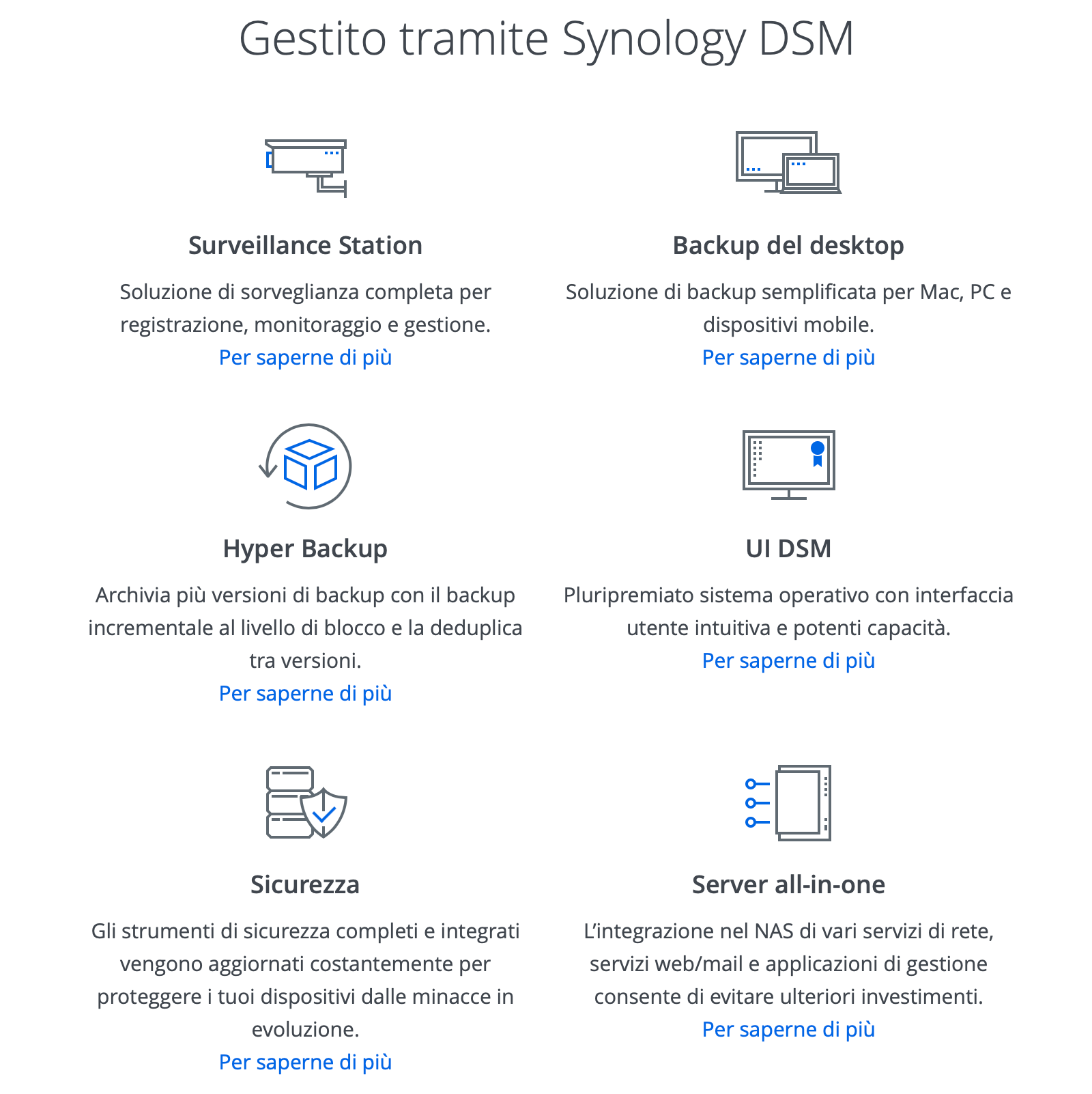 Recensione NAS Synology DiskStation DS718+: un piccolo NAS per grandi esigenze 5