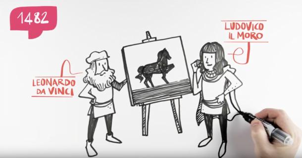 Video Scribing_Leonardo Horse Project