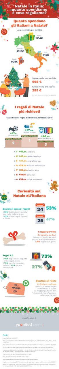 Infografica-Il Natale in Italia