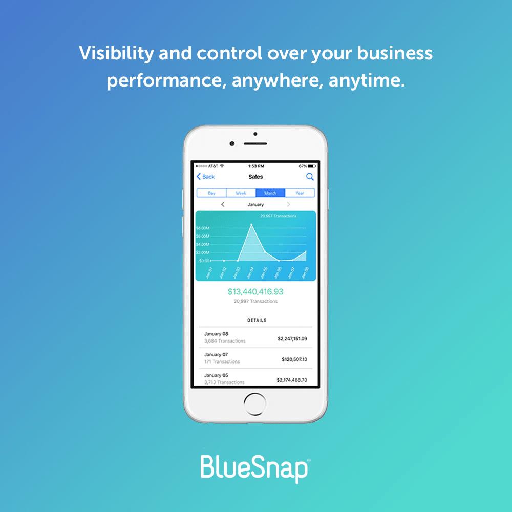 Al via la partnership tra PrestaShop e BlueSnap 2