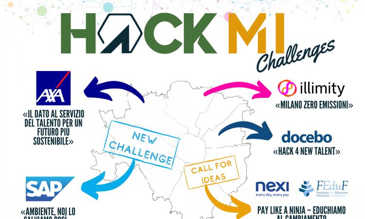 Hack@MI, SAP Italia lancia la sua sfida per stimolare i giovani a individuare soluzioni per contrastare il cambiamento climatico 1