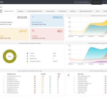 ESET rilascia l'upgrade di Security Management Center per Microsoft Azure 3